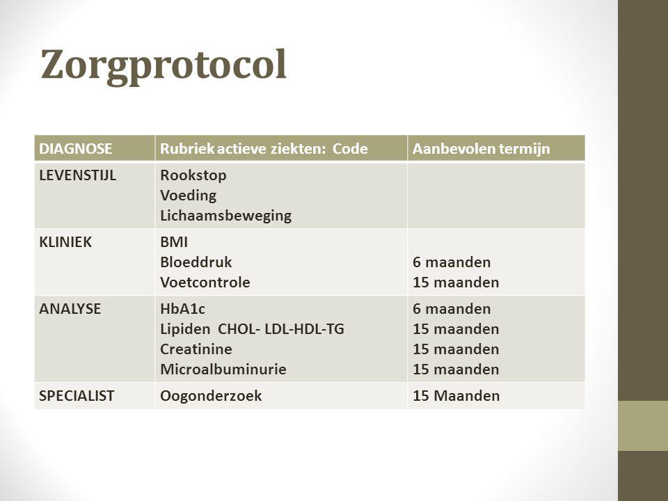 Zorgprotocol DIAGNOSERubriek actieve ziekten: CodeAanbevolen termijn LEVENSTIJLRookstop Voeding Lichaamsbeweging KLINIEKBMI Bloeddruk Voetcontrole 6 maanden 15 maanden ANALYSEHbA1c Lipiden CHOL- LDL-HDL-TG Creatinine Microalbuminurie 6 maanden 15 maanden SPECIALISTOogonderzoek15 Maanden