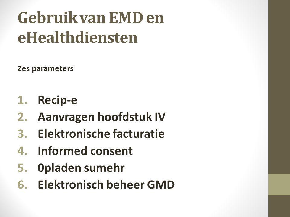 Gebruik van EMD en eHealthdiensten Zes parameters 1.