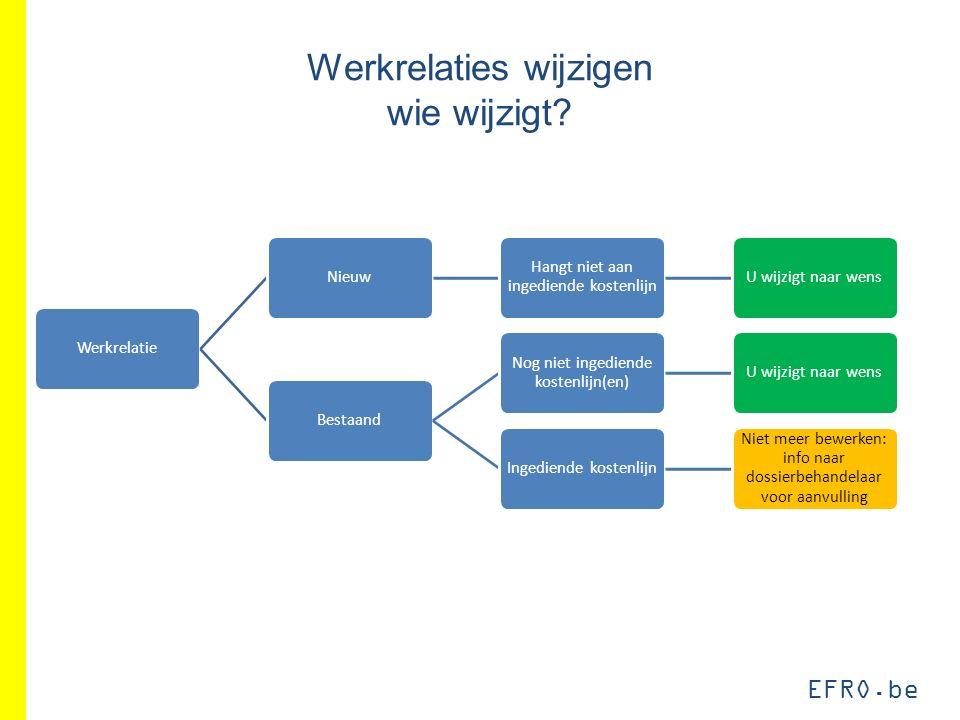 EFRO.be Werkrelaties wijzigen wie wijzigt? WerkrelatieNieuw Hangt niet aan ingediende kostenlijn U wijzigt naar wensBestaand Nog niet ingediende koste