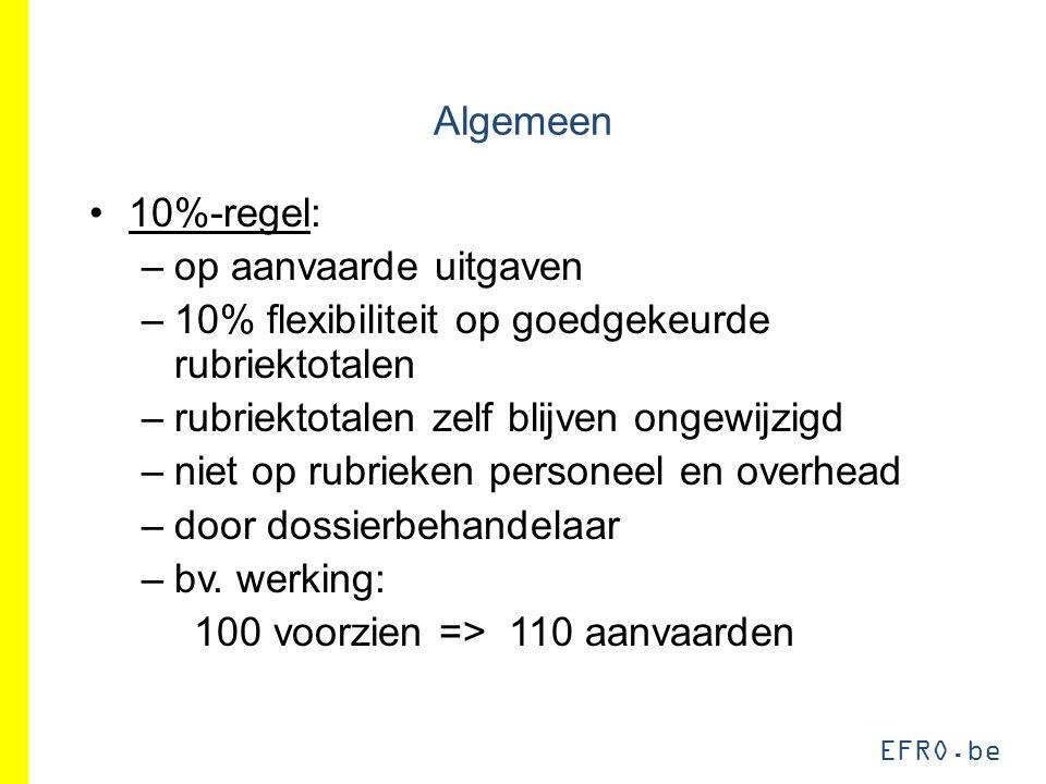 EFRO.be Algemeen 10%-regel: –op aanvaarde uitgaven –10% flexibiliteit op goedgekeurde rubriektotalen –rubriektotalen zelf blijven ongewijzigd –niet op