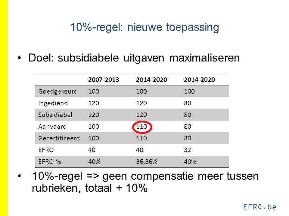 EFRO.be 10%-regel: nieuwe toepassing Doel: subsidiabele uitgaven maximaliseren 10%-regel => geen compensatie meer tussen rubrieken, totaal + 10% 2007-
