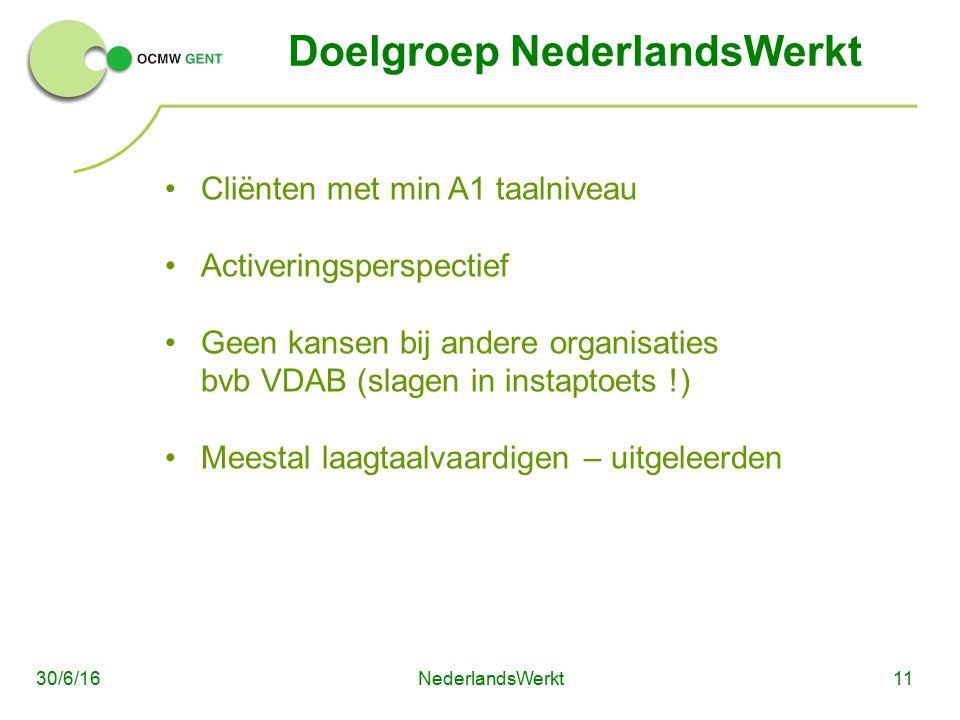 Doelgroep NederlandsWerkt NederlandsWerkt1130/6/16 Cliënten met min A1 taalniveau Activeringsperspectief Geen kansen bij andere organisaties bvb VDAB
