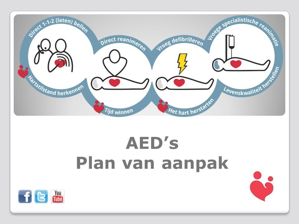 AED's Plan van aanpak
