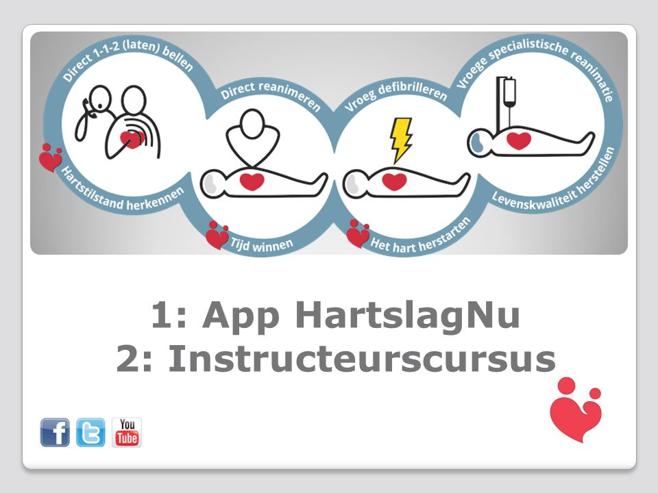 1: App HartslagNu 2: Instructeurscursus