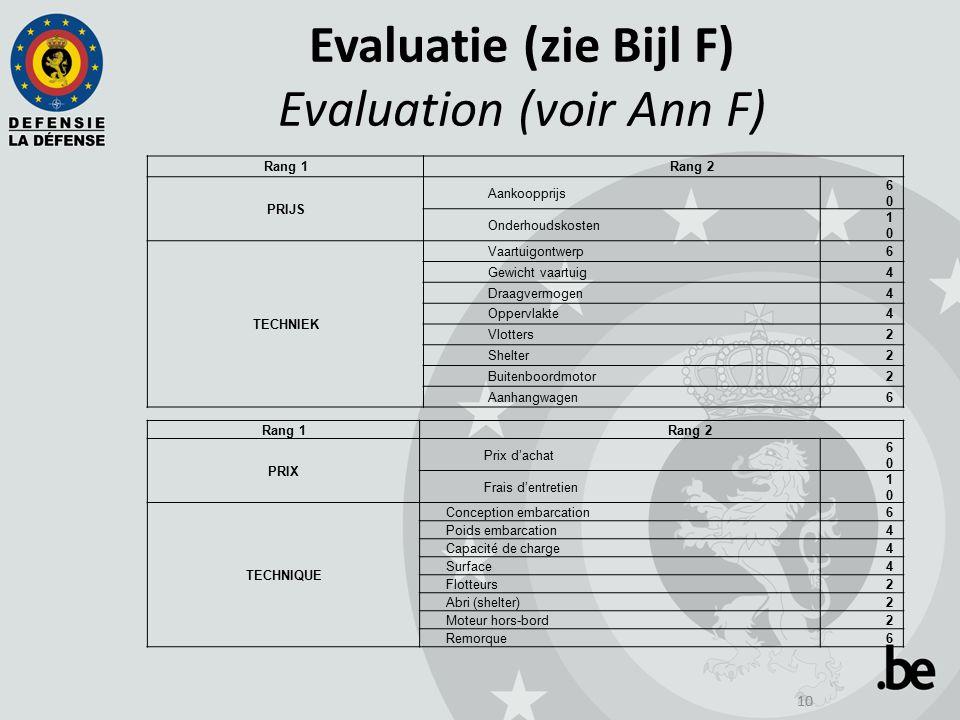 10 Evaluatie (zie Bijl F) Evaluation (voir Ann F) Rang 1Rang 2 PRIJS Aankoopprijs 6060 Onderhoudskosten 1010 TECHNIEK Vaartuigontwerp6 Gewicht vaartui