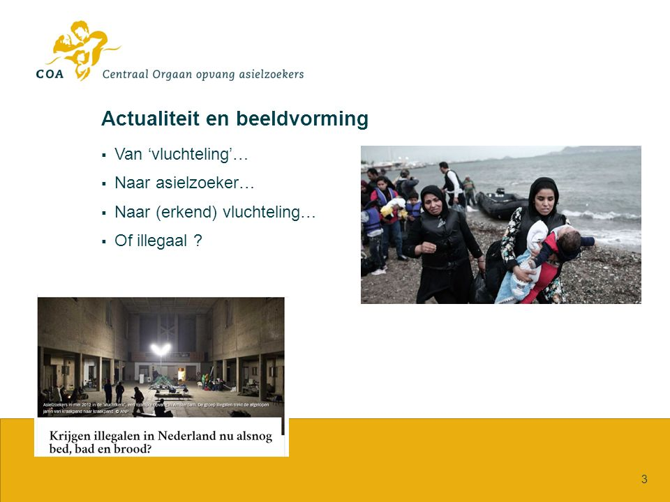 Actualiteit en beeldvorming  Van 'vluchteling'…  Naar asielzoeker…  Naar (erkend) vluchteling…  Of illegaal .