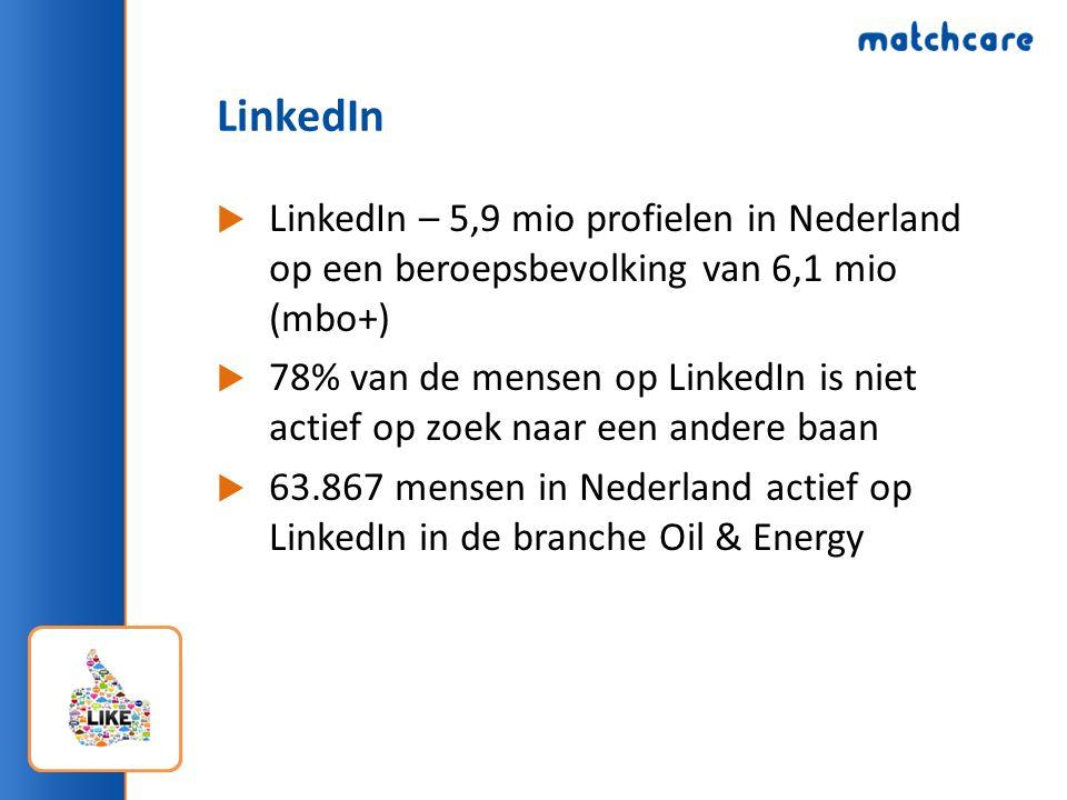 LinkedIn  LinkedIn – 5,9 mio profielen in Nederland op een beroepsbevolking van 6,1 mio (mbo+)  78% van de mensen op LinkedIn is niet actief op zoek naar een andere baan  63.867 mensen in Nederland actief op LinkedIn in de branche Oil & Energy