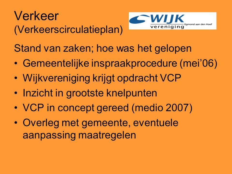 Verkeer (Verkeerscirculatieplan) Stand van zaken; hoe was het gelopen Gemeentelijke inspraakprocedure (mei'06) Wijkvereniging krijgt opdracht VCP Inzicht in grootste knelpunten VCP in concept gereed (medio 2007) Overleg met gemeente, eventuele aanpassing maatregelen
