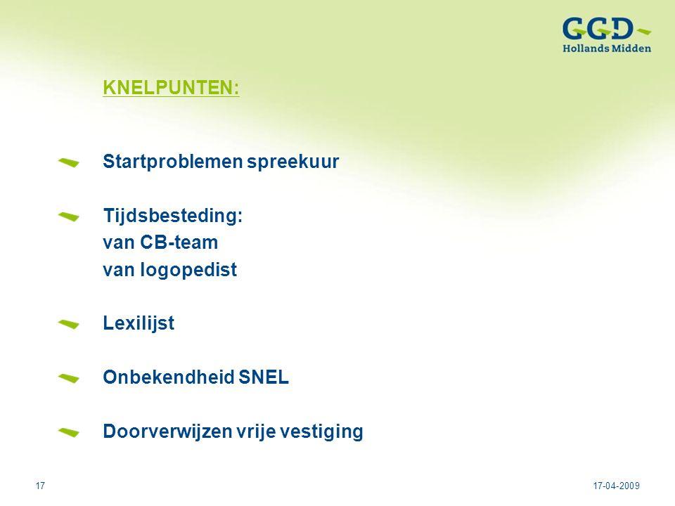 1717-04-2009 KNELPUNTEN: Startproblemen spreekuur Tijdsbesteding: van CB-team van logopedist Lexilijst Onbekendheid SNEL Doorverwijzen vrije vestiging