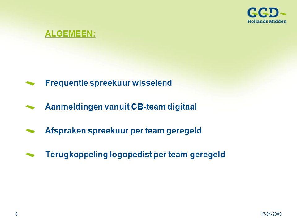 617-04-2009 ALGEMEEN: Frequentie spreekuur wisselend Aanmeldingen vanuit CB-team digitaal Afspraken spreekuur per team geregeld Terugkoppeling logopedist per team geregeld