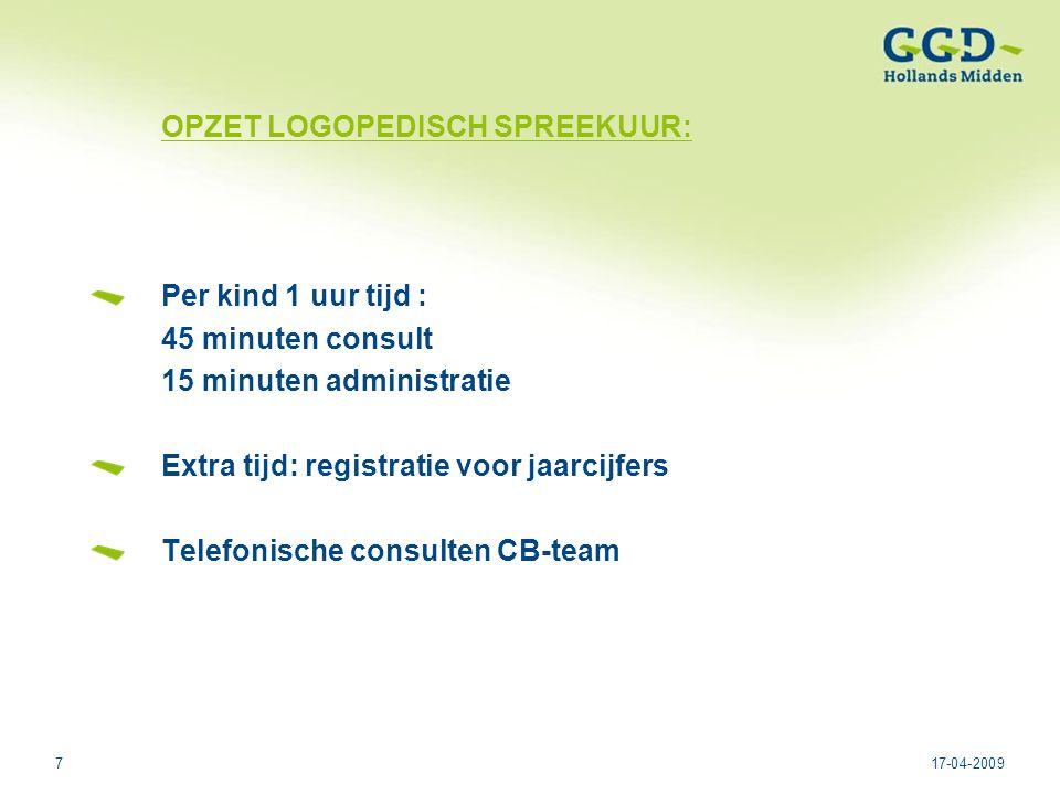 817-04-2009 OPBOUW CONSULT: Anamnese (met informatie CB-team) Onderzoek / observatie Resultaten bespreken Doorverwijzing