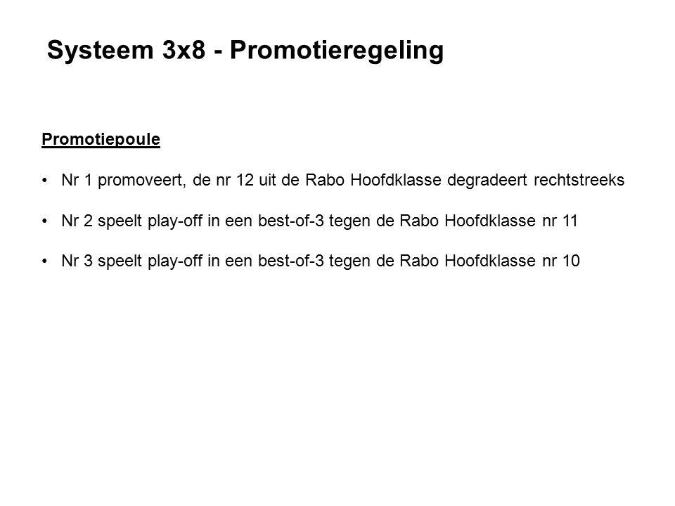 Systeem 3x8 - Promotieregeling Promotiepoule Nr 1 promoveert, de nr 12 uit de Rabo Hoofdklasse degradeert rechtstreeks Nr 2 speelt play-off in een best-of-3 tegen de Rabo Hoofdklasse nr 11 Nr 3 speelt play-off in een best-of-3 tegen de Rabo Hoofdklasse nr 10