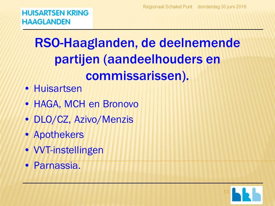 RSO-Haaglanden, de deelnemende partijen (aandeelhouders en commissarissen).