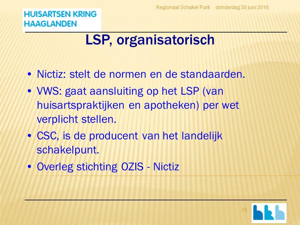 LSP, organisatorisch Nictiz: stelt de normen en de standaarden.