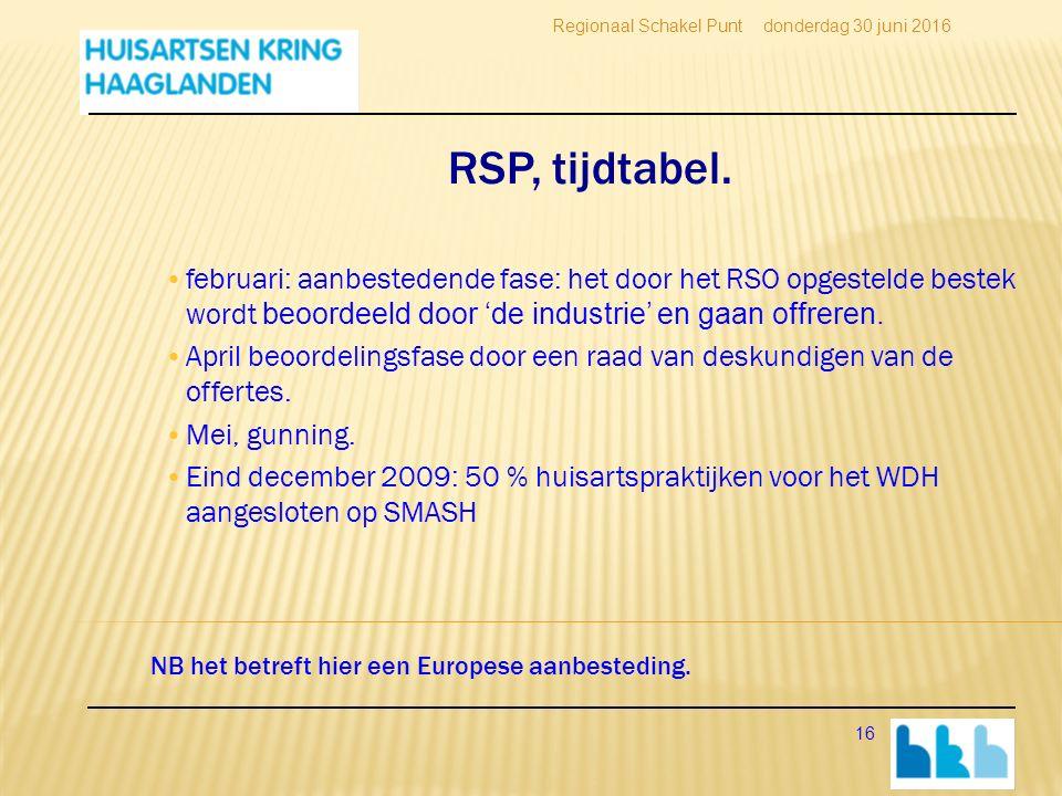 RSP, tijdtabel.