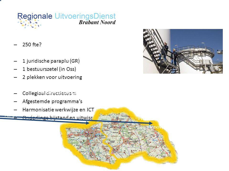 Grondvorm – 250 fte? – 1 juridische paraplu (GR) – 1 bestuurszetel (in Oss) – 2 plekken voor uitvoering – Collegiaal directieteam – Afgestemde program