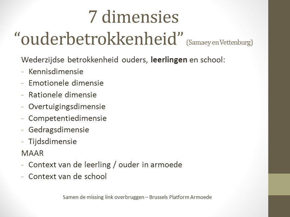 7 dimensies ouderbetrokkenheid (Samaey en Vettenburg) Wederzijdse betrokkenheid ouders, leerlingen en school: -Kennisdimensie -Emotionele dimensie -Rationele dimensie -Overtuigingsdimensie -Competentiedimensie -Gedragsdimensie -Tijdsdimensie MAAR -Context van de leerling / ouder in armoede -Context van de school Samen de missing link overbruggen – Brussels Platform Armoede