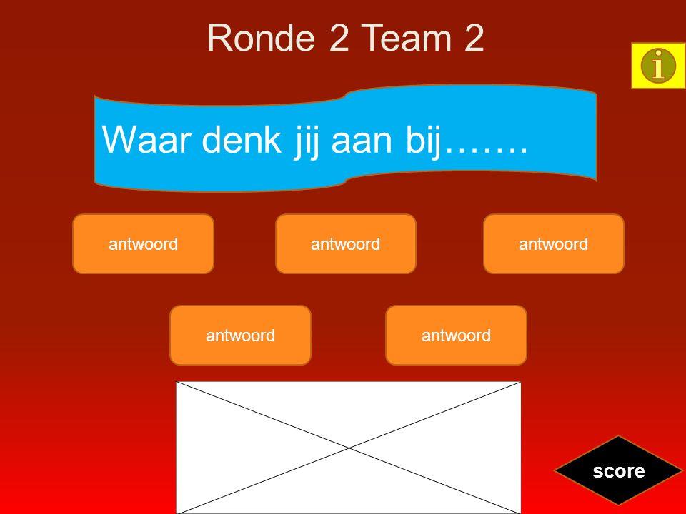 Ronde 2 Team 2 Waar denk jij aan bij……. antwoord score