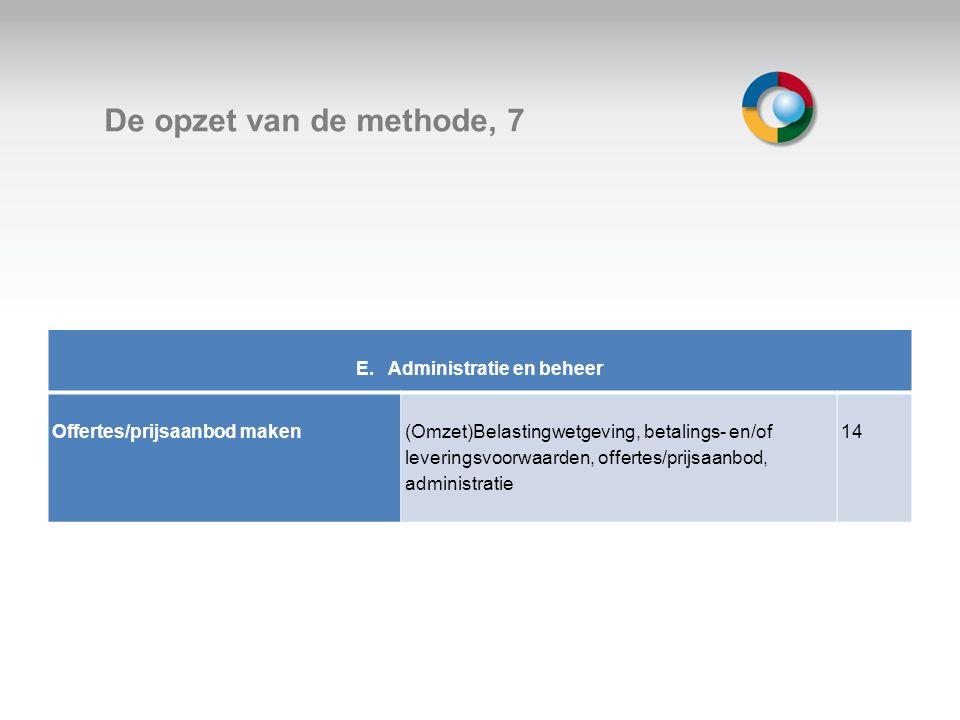 Welkom De opzet van de methode, 7 E. Administratie en beheer Offertes/prijsaanbod maken (Omzet)Belastingwetgeving, betalings- en/of leveringsvoorwaard