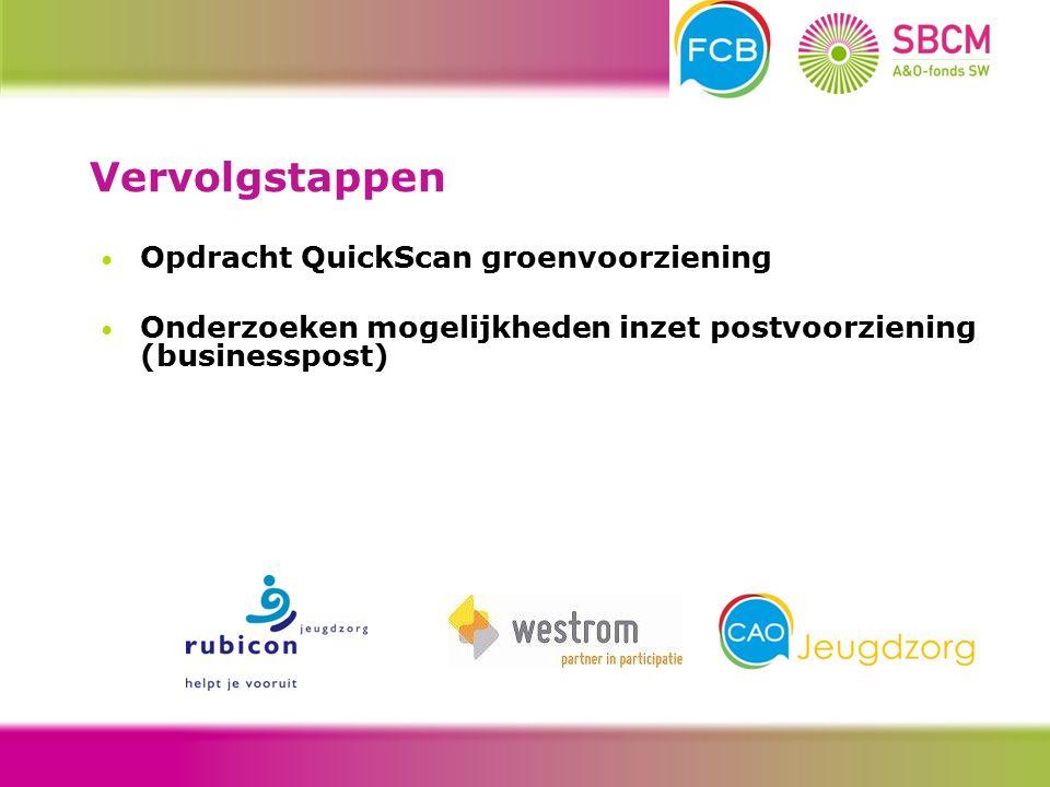 Opdracht QuickScan groenvoorziening Onderzoeken mogelijkheden inzet postvoorziening (businesspost) Vervolgstappen
