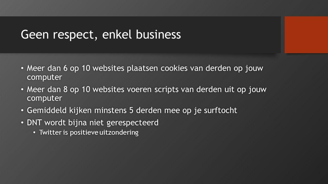 Geen respect, enkel business Meer dan 6 op 10 websites plaatsen cookies van derden op jouw computer Meer dan 6 op 10 websites plaatsen cookies van der