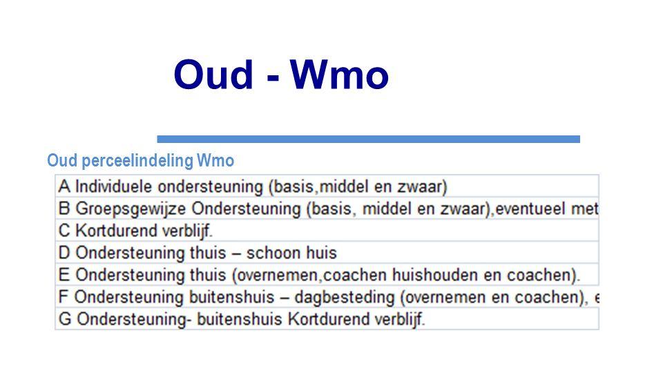 Oud - Wmo Oud perceelindeling Wmo