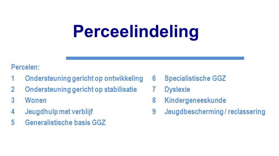 Perceelindeling Percelen: 1Ondersteuning gericht op ontwikkeling 6Specialistische GGZ 2Ondersteuning gericht op stabilisatie 7Dyslexie 3Wonen 8Kinderg