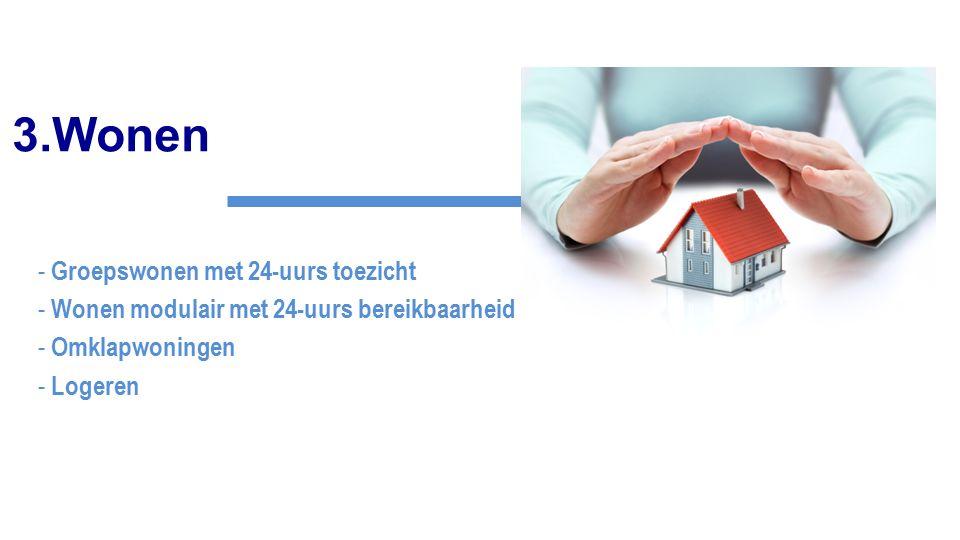 3.Wonen - Groepswonen met 24-uurs toezicht - Wonen modulair met 24-uurs bereikbaarheid - Omklapwoningen - Logeren