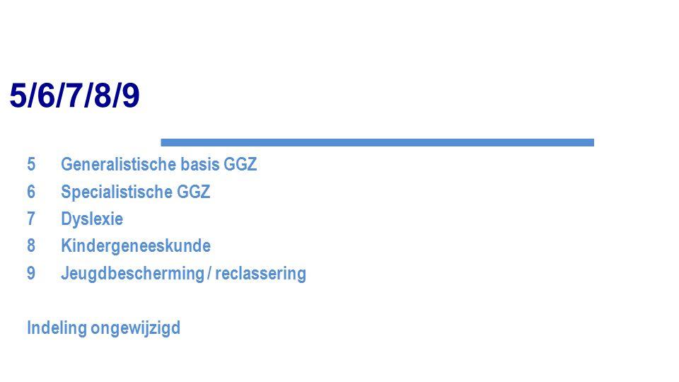 5/6/7/8/9 5Generalistische basis GGZ 6Specialistische GGZ 7Dyslexie 8Kindergeneeskunde 9Jeugdbescherming / reclassering Indeling ongewijzigd
