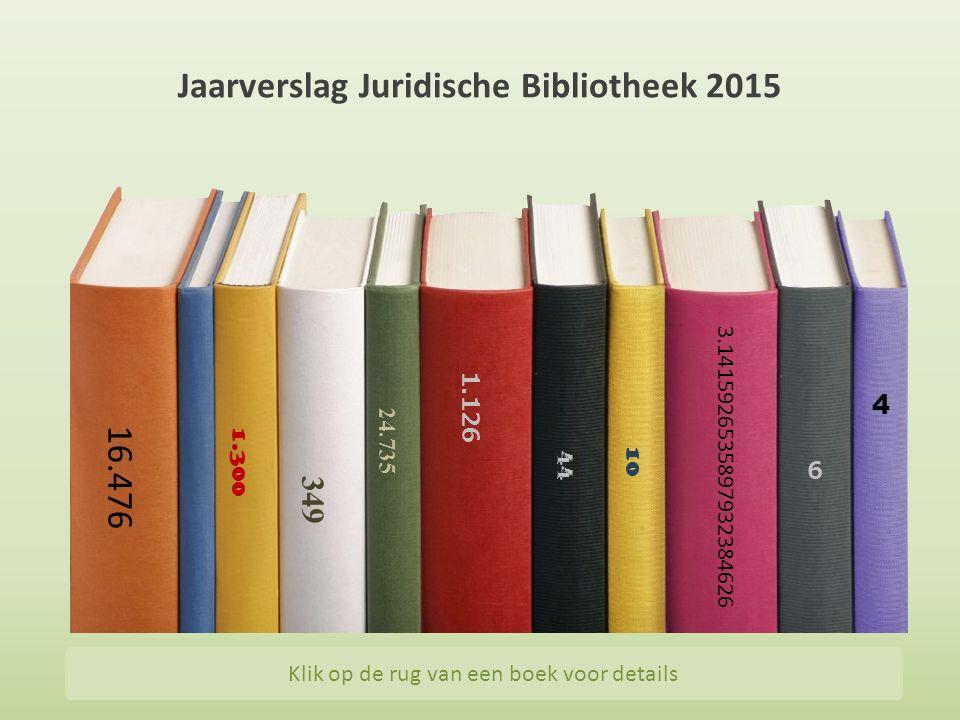 Klik op de rug van een boek voor details Jaarverslag Juridische Bibliotheek 2015 16.476 1.126 1.300 349 24.735 3.1415926535897932384626 4 44 10 6