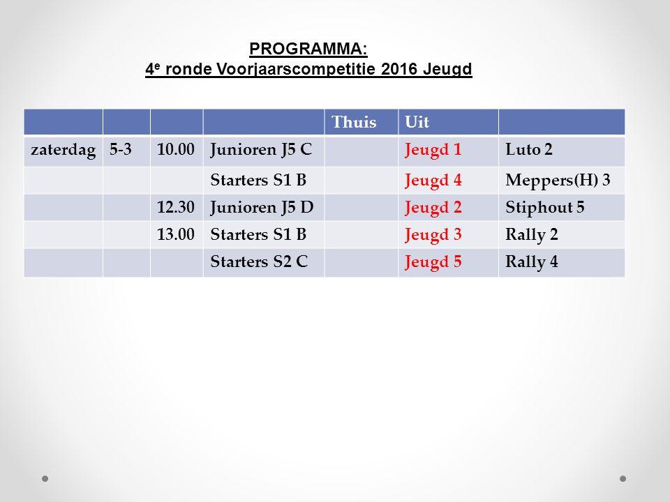 ThuisUit zaterdag5-310.00Junioren J5 CJeugd 1Luto 2 Starters S1 BJeugd 4Meppers(H) 3 12.30Junioren J5 DJeugd 2Stiphout 5 13.00Starters S1 BJeugd 3Rall