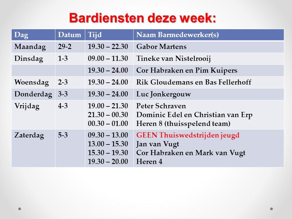 DagDatumTijdNaam Barmedewerker(s) Maandag29-219.30 – 22.30Gabor Martens Dinsdag1-309.00 – 11.30Tineke van Nistelrooij 19.30 – 24.00Cor Habraken en Pim Kuipers Woensdag2-319.30 – 24.00Rik Gloudemans en Bas Fellerhoff Donderdag3-319.30 – 24.00Luc Jonkergouw Vrijdag4-319.00 – 21.30 21.30 – 00.30 00.30 – 01.00 Peter Schraven Dominic Edel en Christian van Erp Heren 8 (thuisspelend team) Zaterdag5-309.30 – 13.00 13.00 – 15.30 15.30 – 19.30 19.30 – 20.00 GEEN Thuiswedstrijden jeugd Jan van Vugt Cor Habraken en Mark van Vugt Heren 4 Bardiensten deze week: