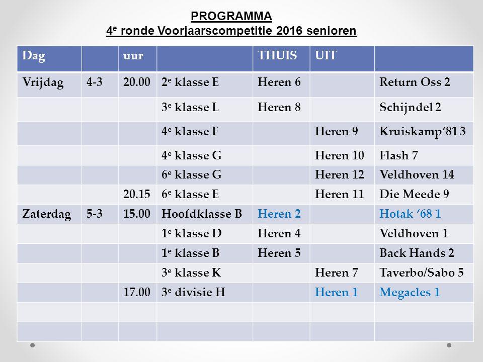 PROGRAMMA 4 e ronde Voorjaarscompetitie 2016 senioren DaguurTHUISUIT Vrijdag4-320.002 e klasse EHeren 6Return Oss 2 3 e klasse LHeren 8Schijndel 2 4 e