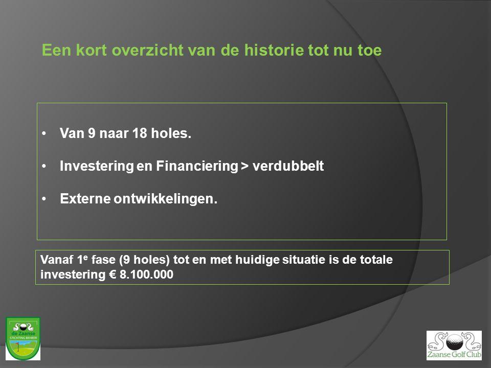 Van 9 naar 18 holes. Investering en Financiering > verdubbelt Externe ontwikkelingen. Een kort overzicht van de historie tot nu toe Vanaf 1 e fase (9