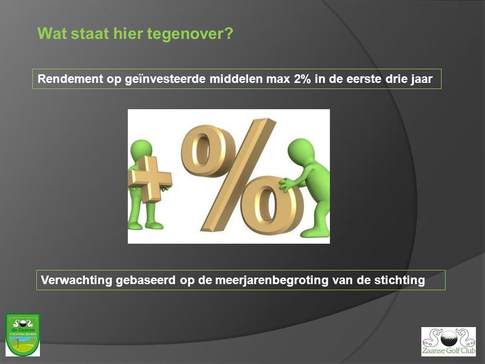 Wat staat hier tegenover? Rendement op geïnvesteerde middelen max 2% in de eerste drie jaar Verwachting gebaseerd op de meerjarenbegroting van de stic