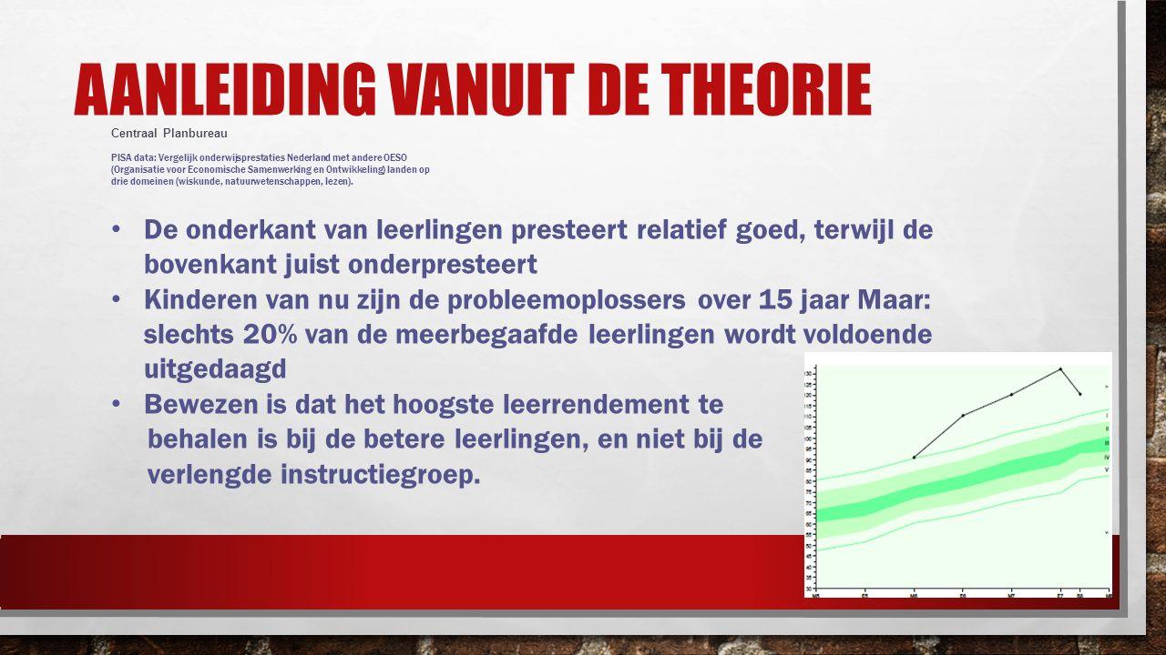 Centraal Planbureau PISA data: Vergelijk onderwijsprestaties Nederland met andere OESO (Organisatie voor Economische Samenwerking en Ontwikkeling) lan