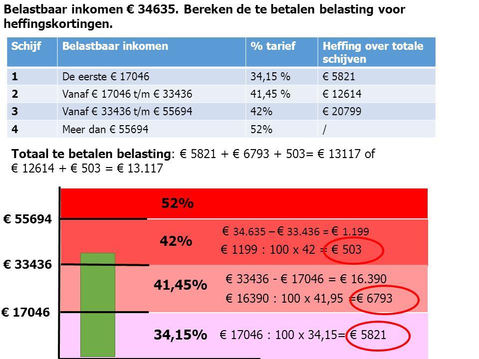42% 41,45% 34,15% € 17046 € 33436 € 55694 € 17046 : 100 x 34,15= € 5821 € 33436 - € 17046 = € 16.390 € 16390 : 100 x 41,95 =€ 6793 € 1199 : 100 x 42 =