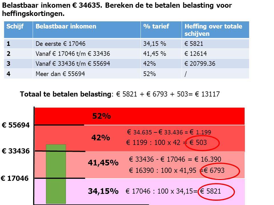 52% 42% 41,45% 34,15% € 17046 € 33436 € 55694 € 17046 : 100 x 34,15= € 5821 € 33436 - € 17046 = € 16.390 € 16390 : 100 x 41,95 =€ 6793 € 1199 : 100 x