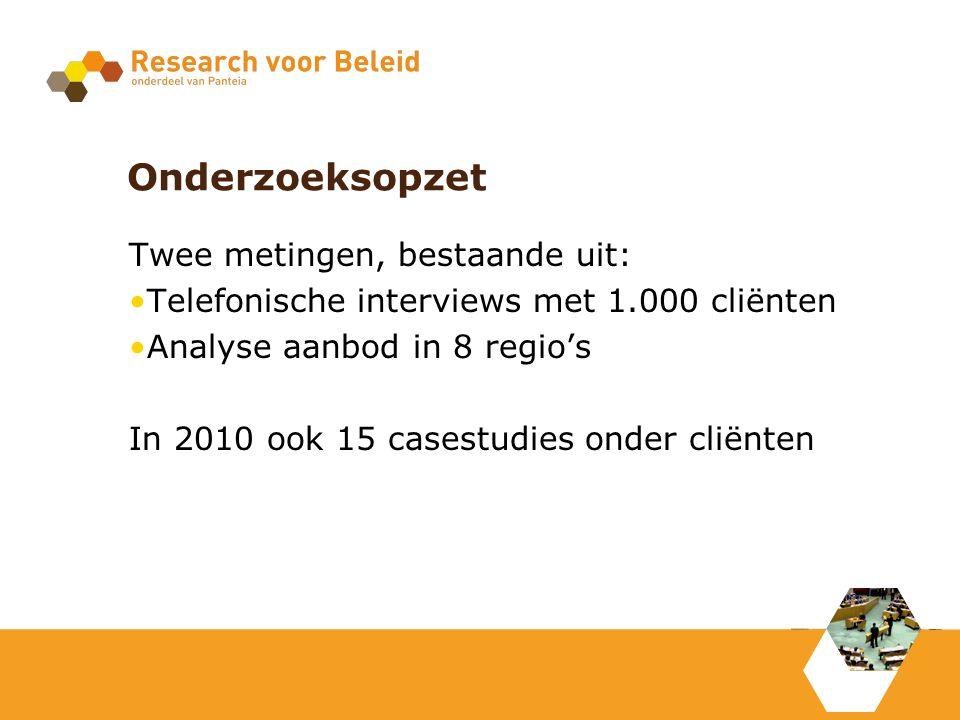 Onderzoeksopzet Twee metingen, bestaande uit: Telefonische interviews met 1.000 cliënten Analyse aanbod in 8 regio's In 2010 ook 15 casestudies onder cliënten
