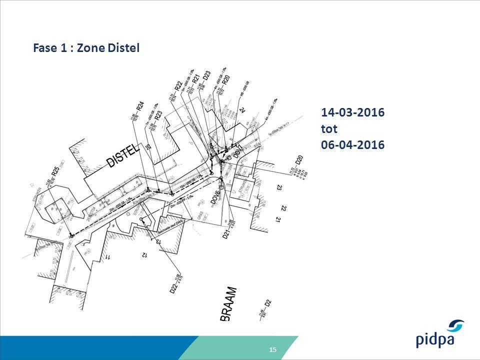 15 Fase 1 : Zone Distel 14-03-2016 tot 06-04-2016