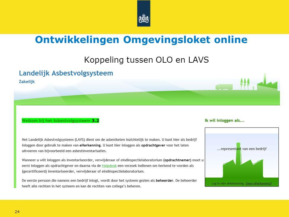 24 Koppeling tussen OLO en LAVS Ontwikkelingen Omgevingsloket online