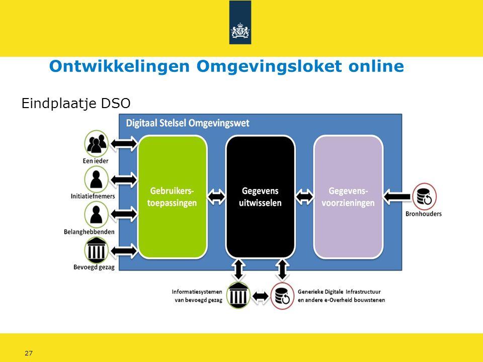 27 Eindplaatje DSO Ontwikkelingen Omgevingsloket online