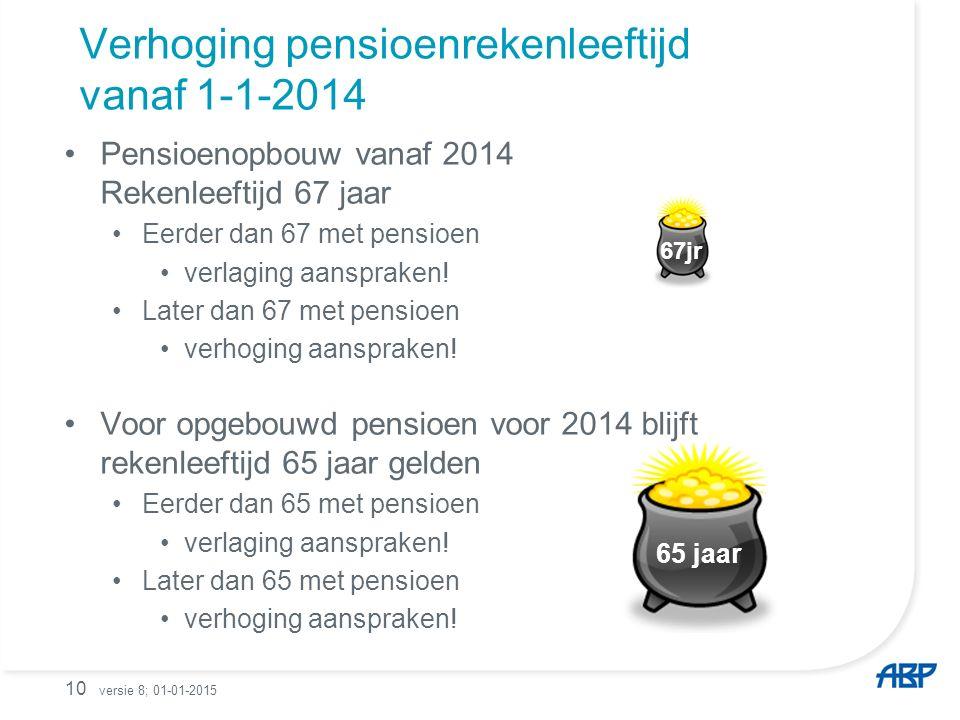 Verhoging pensioenrekenleeftijd vanaf 1-1-2014 Pensioenopbouw vanaf 2014 Rekenleeftijd 67 jaar Eerder dan 67 met pensioen verlaging aanspraken.