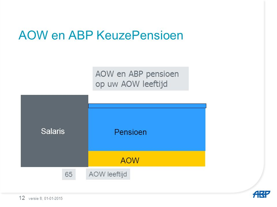 AOW en ABP KeuzePensioen 12 65 Salaris AOW en ABP pensioen op uw AOW leeftijd Pensioen AOW leeftijd AOW Salaris versie 8; 01-01-2015
