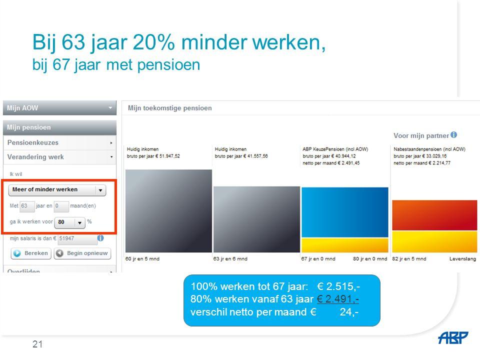 Bij 63 jaar 20% minder werken, bij 67 jaar met pensioen 21 100% werken tot 67 jaar: € 2.515,- 80% werken vanaf 63 jaar € 2.491,- verschil netto per maand € 24,-