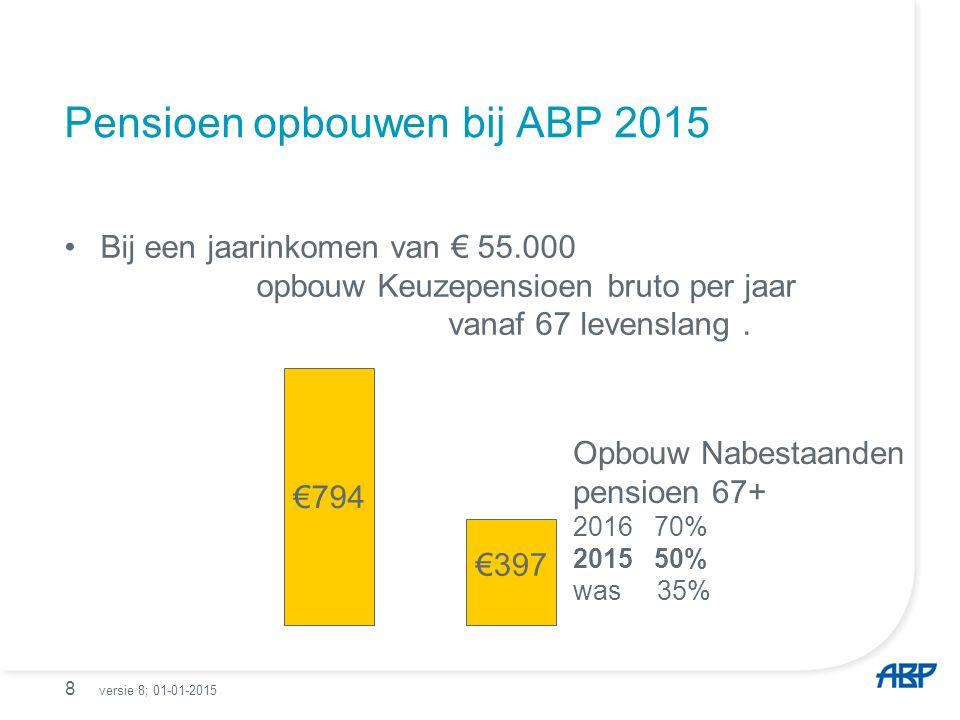 8 €397 €794 Bij een jaarinkomen van € 55.000 opbouw Keuzepensioen bruto per jaar vanaf 67 levenslang.