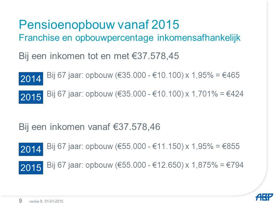 Bij een inkomen tot en met €37.578,45 Bij 67 jaar: opbouw (€35.000 - €10.100) x 1,95% = €465 Bij 67 jaar: opbouw (€35.000 - €10.100) x 1,701% = €424 Bij een inkomen vanaf €37.578,46 Bij 67 jaar: opbouw (€55.000 - €11.150) x 1,95% = €855 Bij 67 jaar: opbouw (€55.000 - €12.650) x 1,875% = €794 Pensioenopbouw vanaf 2015 Franchise en opbouwpercentage inkomensafhankelijk 9 2015 2014 2015 2014 versie 8; 01-01-2015