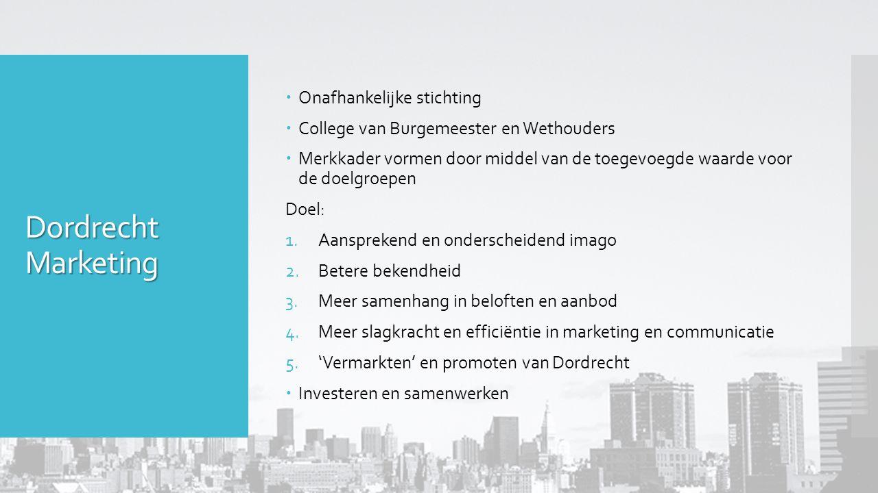Dordrecht Marketing  Onafhankelijke stichting  College van Burgemeester en Wethouders  Merkkader vormen door middel van de toegevoegde waarde voor de doelgroepen Doel: 1.Aansprekend en onderscheidend imago 2.Betere bekendheid 3.Meer samenhang in beloften en aanbod 4.Meer slagkracht en efficiëntie in marketing en communicatie 5.'Vermarkten' en promoten van Dordrecht  Investeren en samenwerken