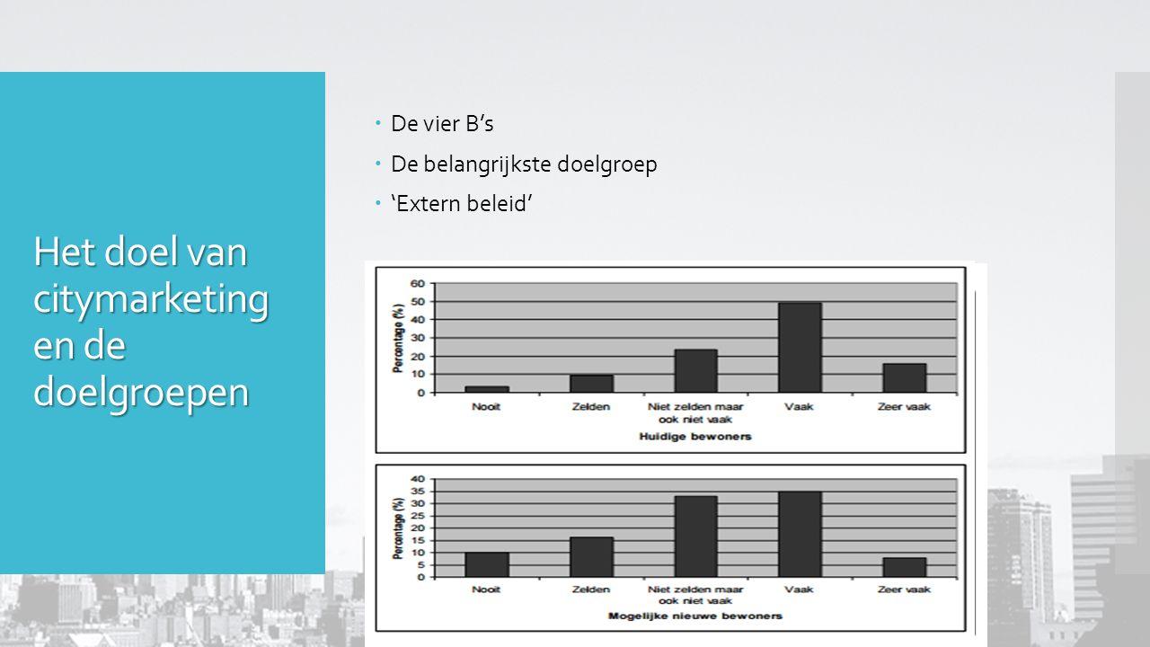 Het doel van citymarketing en de doelgroepen  De vier B's  De belangrijkste doelgroep  'Extern beleid'
