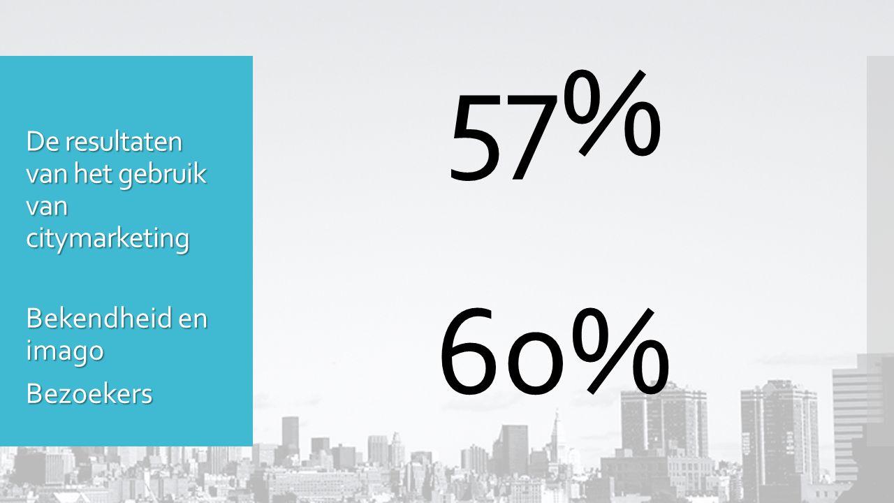 De resultaten van het gebruik van citymarketing 57% 60% Bekendheid en imago Bezoekers